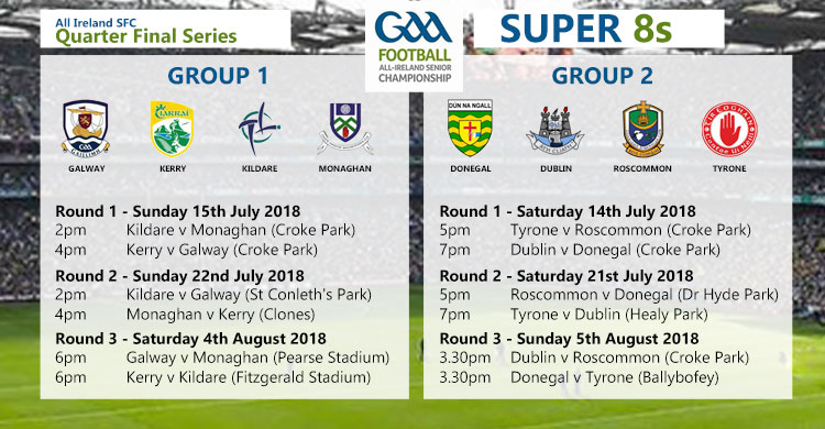 Super 8s GAA SFC 2018 Fixtures and Dates
